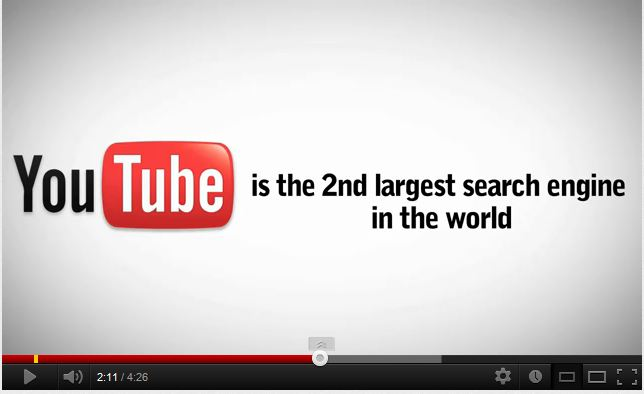 youtube-2nd-largest-search-engine